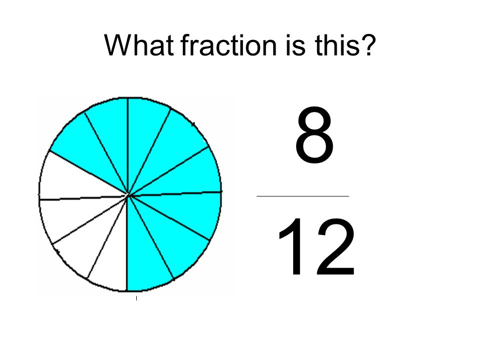 What fraction is this 8 12
