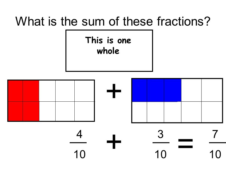 What is the sum of these fractions
