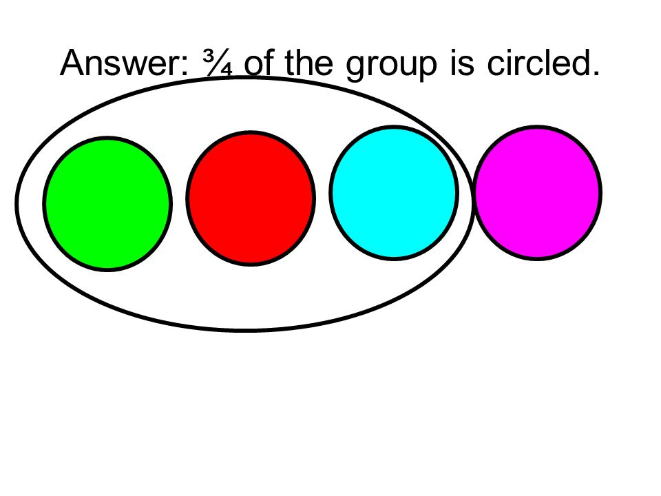 Answer: ¾ of the group is circled.