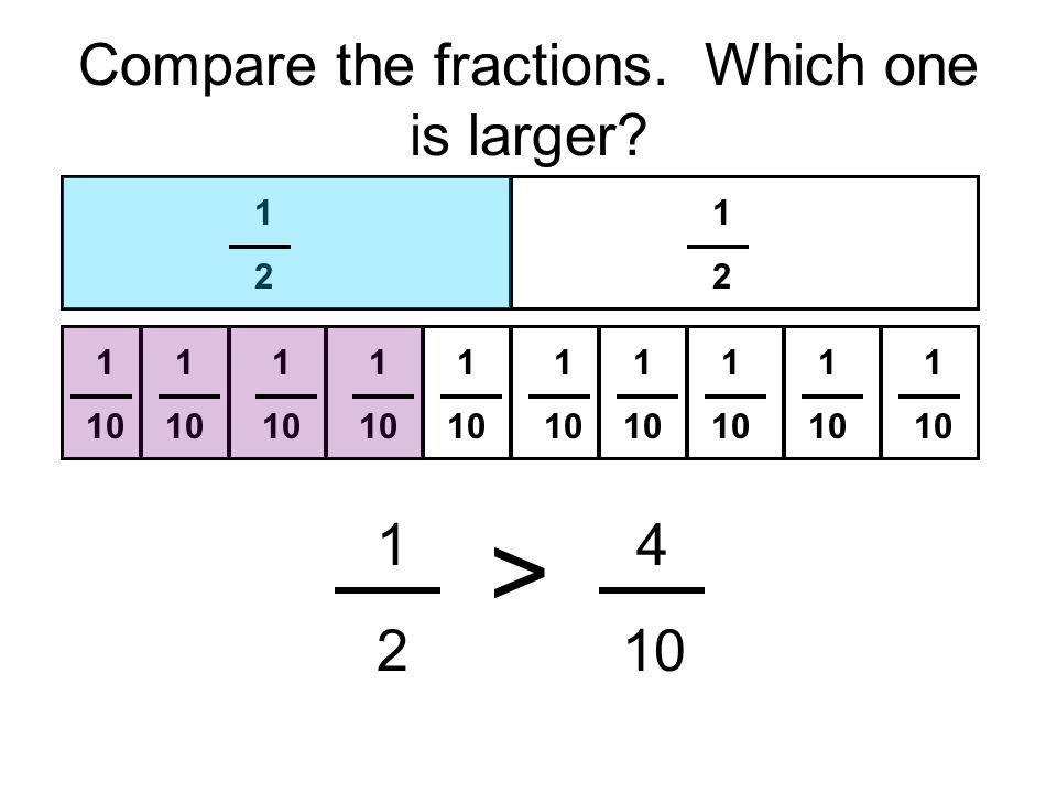 Compare the fractions. Which one is larger