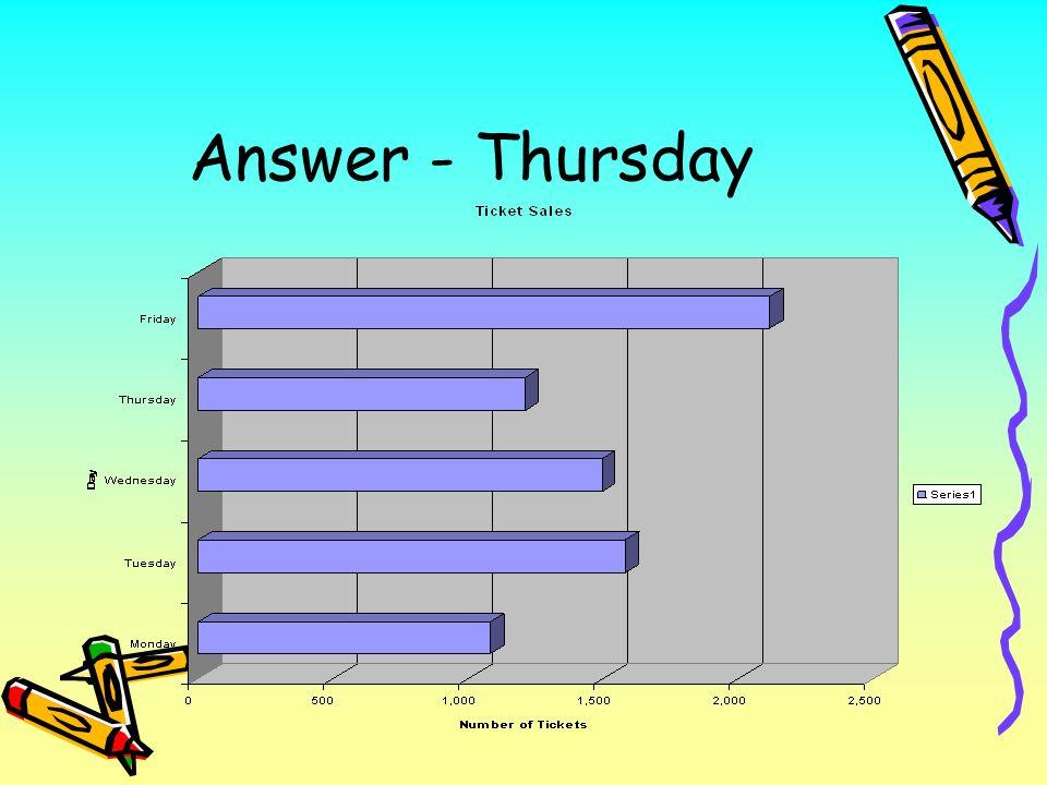 Answer - Thursday
