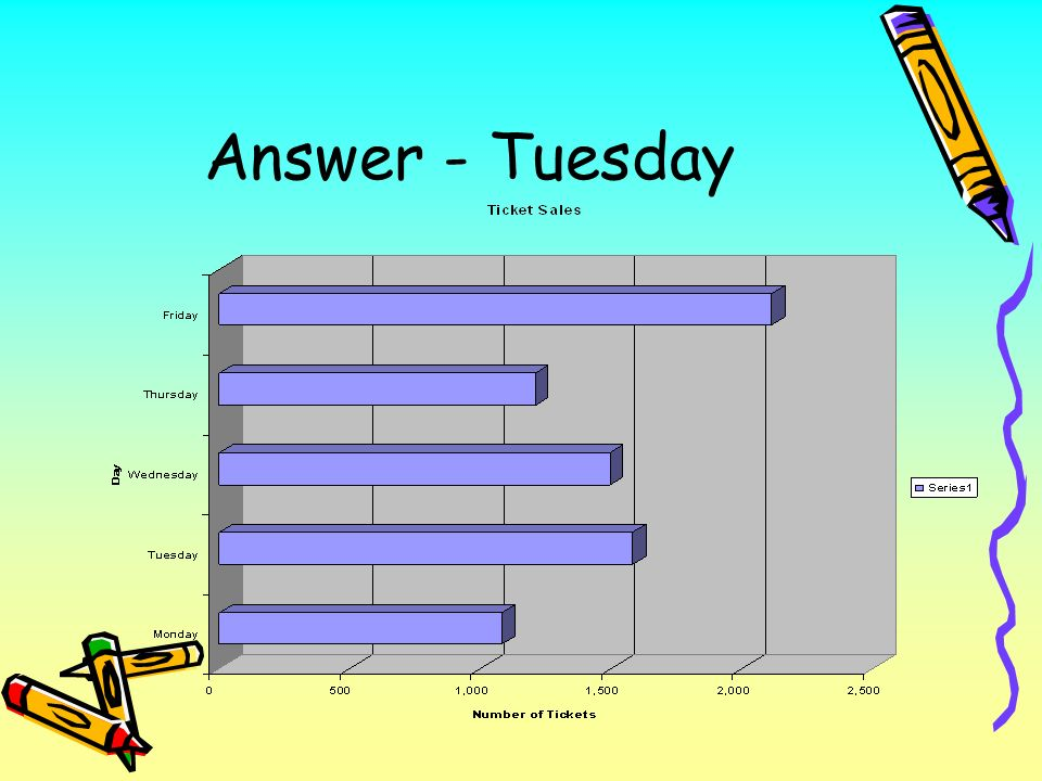 Answer - Tuesday