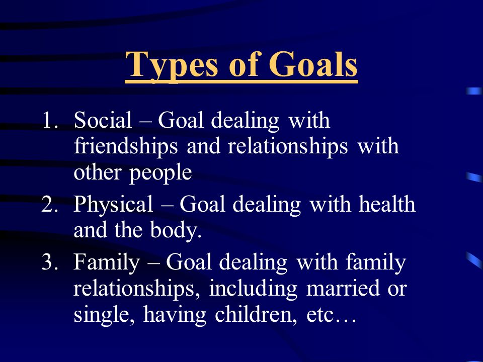Types of Goals Social – Goal dealing with friendships and relationships with other people. Physical – Goal dealing with health and the body.