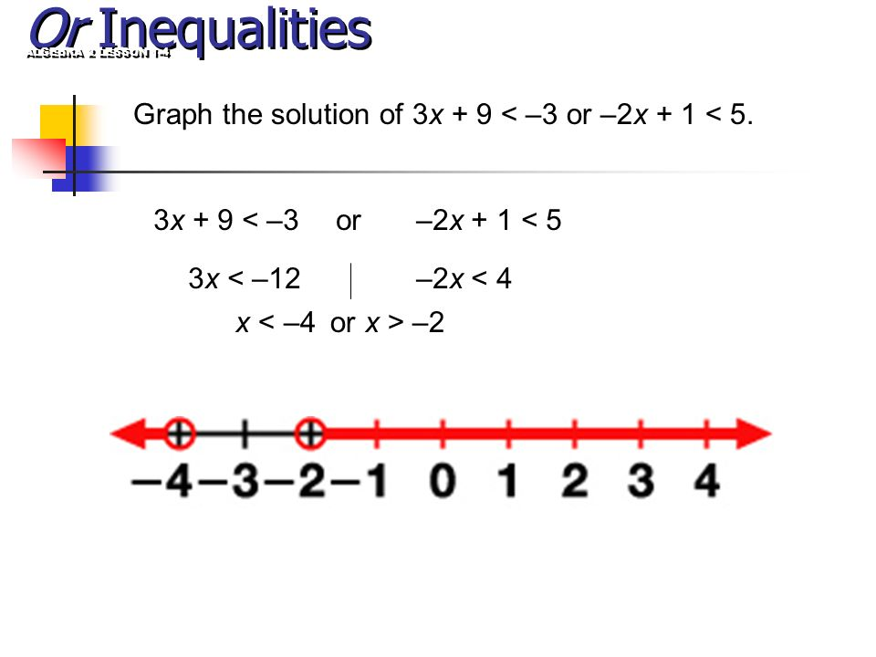 Or Inequalities ALGEBRA 2 LESSON 1-4. Graph the solution of 3x + 9 < –3 or –2x + 1 < 5. 3x + 9 < –3 or –2x + 1 < 5.