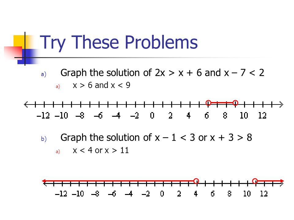 Try These Problems Graph the solution of 2x > x + 6 and x – 7 < 2. x > 6 and x < 9. Graph the solution of x – 1 < 3 or x + 3 > 8.