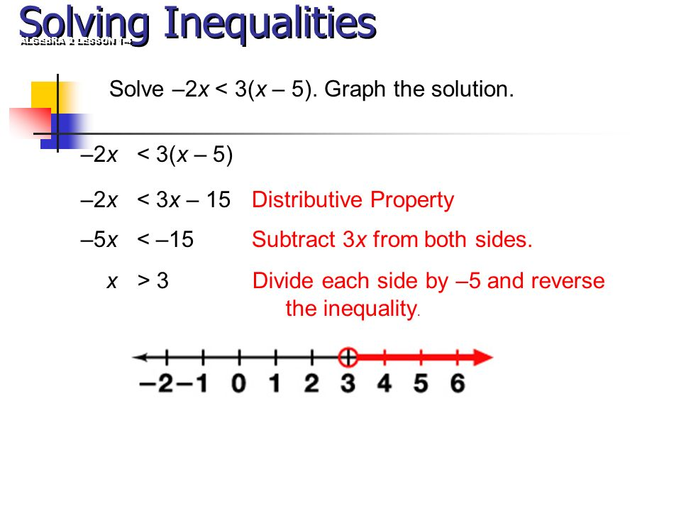 Solving Inequalities –2x < 3(x – 5)