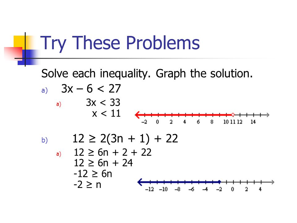 Try These Problems Solve each inequality. Graph the solution.