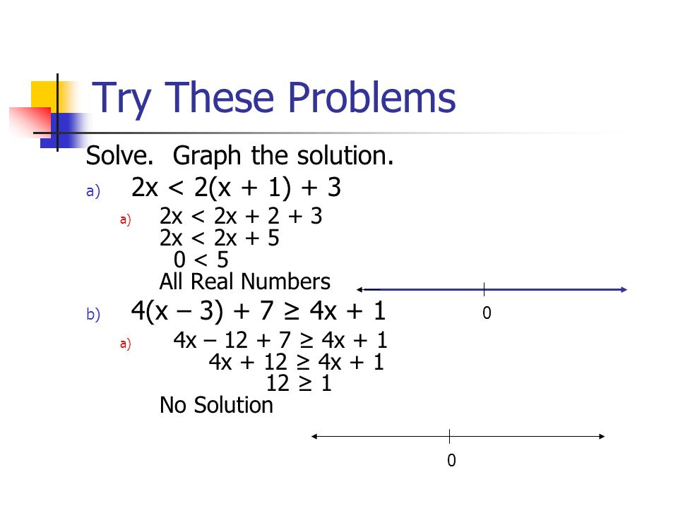 Try These Problems Solve. Graph the solution. 2x < 2(x + 1) + 3