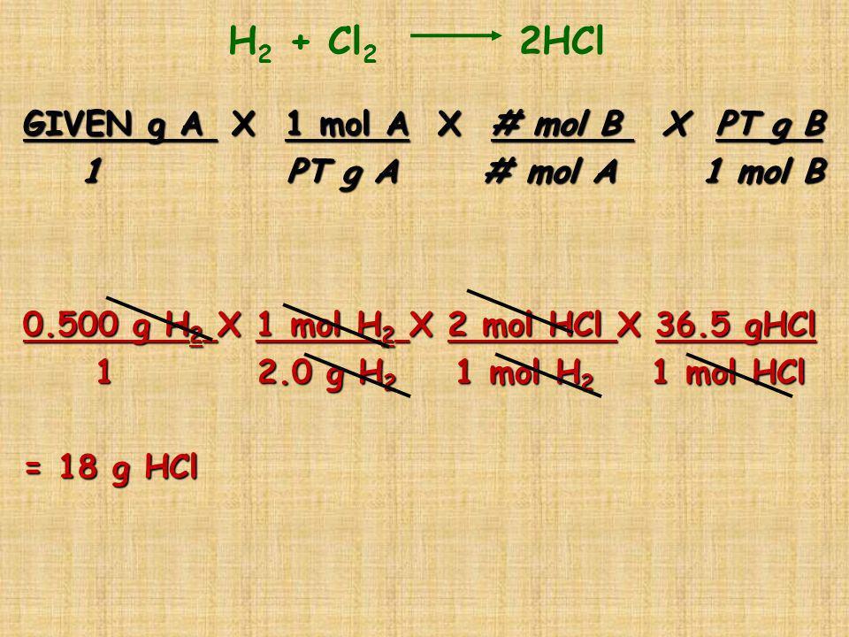 H2 + Cl2 2HCl GIVEN g A X 1 mol A X # mol B X PT g B