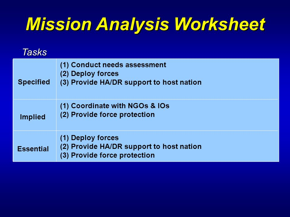 mission analysis System level mission and trajectory analysis description in january of 2004, president bush outlined a new, bold vision for us space exploration the goal of this vision is to help the us improve in scientific, security and economic areas.