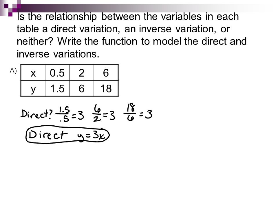 Is the relationship between the variables in each table a direct variation, an inverse variation, or neither Write the function to model the direct and inverse variations.