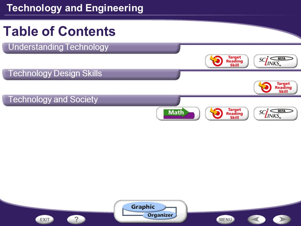 Table of Contents Understanding Technology Technology Design Skills