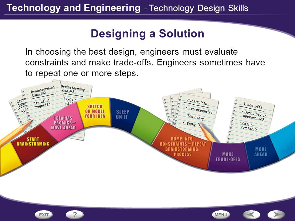 Designing a Solution - Technology Design Skills