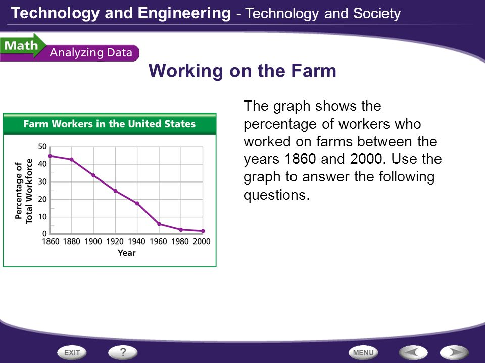 Working on the Farm - Technology and Society