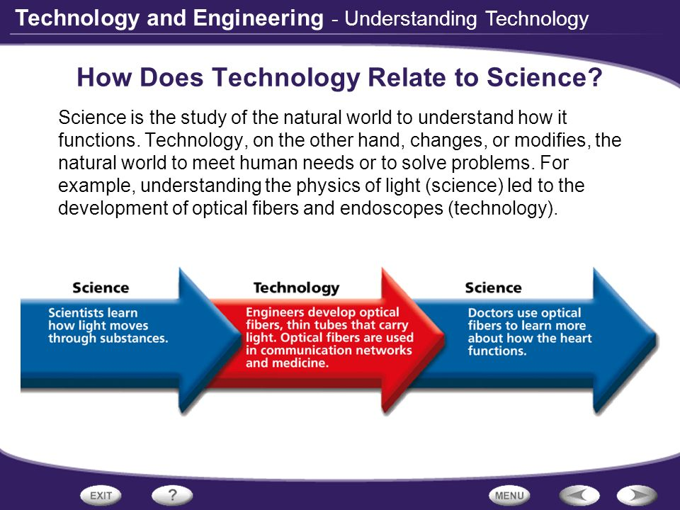 How Does Technology Relate to Science