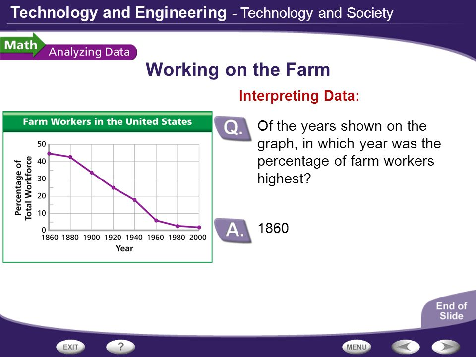 Working on the Farm - Technology and Society Interpreting Data: