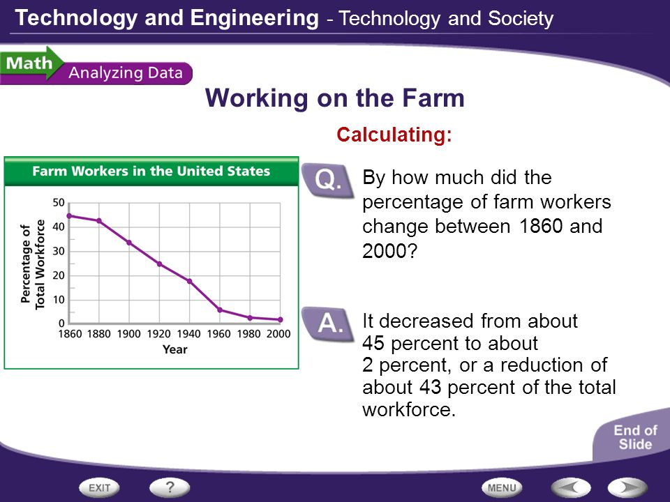 Working on the Farm - Technology and Society Calculating: