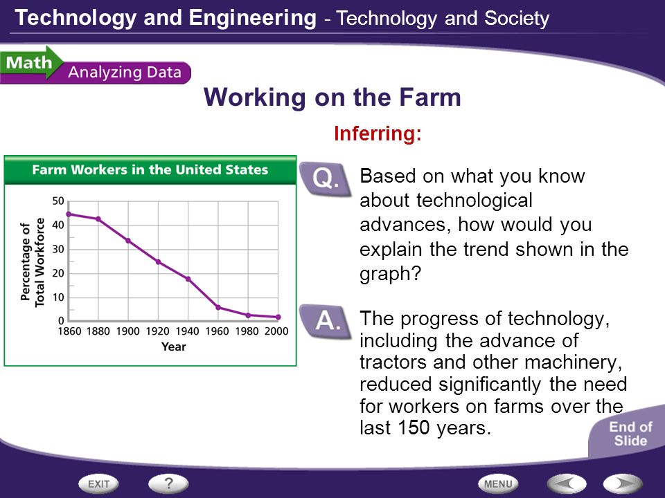 Working on the Farm - Technology and Society Inferring:
