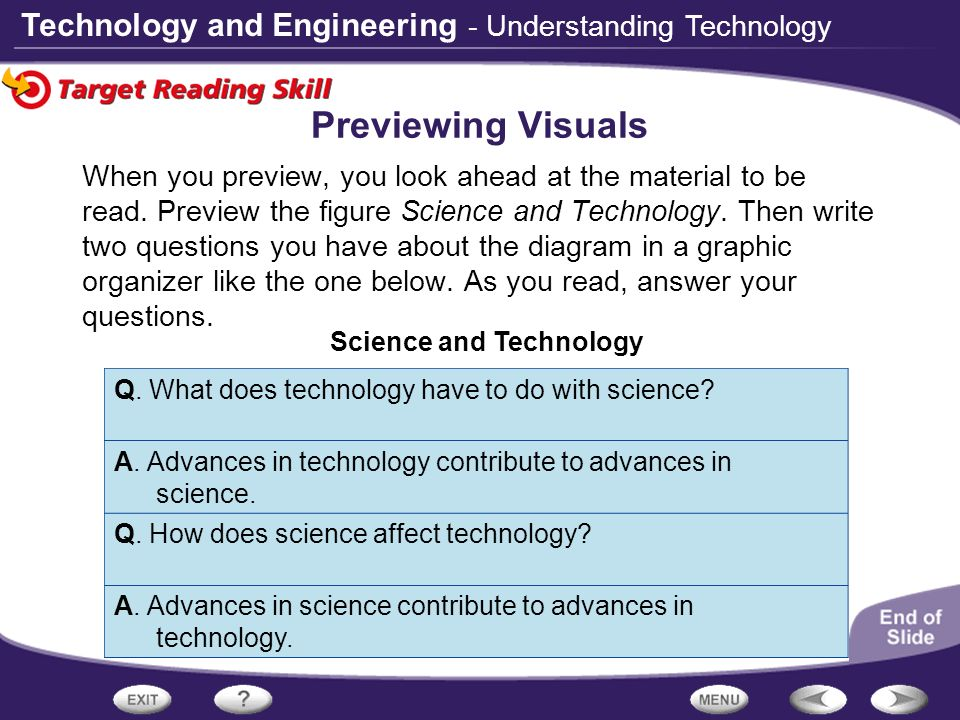 Previewing Visuals - Understanding Technology