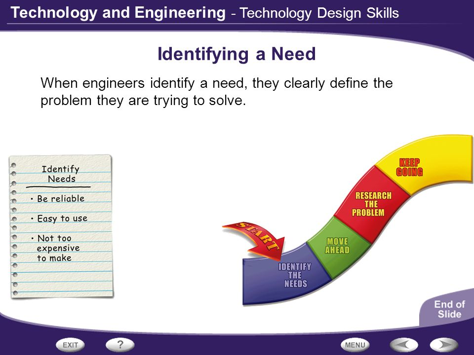 Identifying a Need - Technology Design Skills