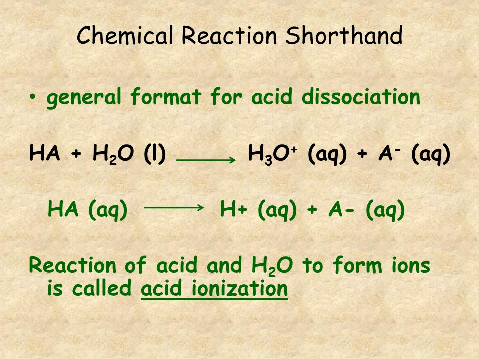 Chemical Reaction Shorthand