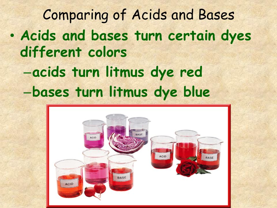Comparing of Acids and Bases