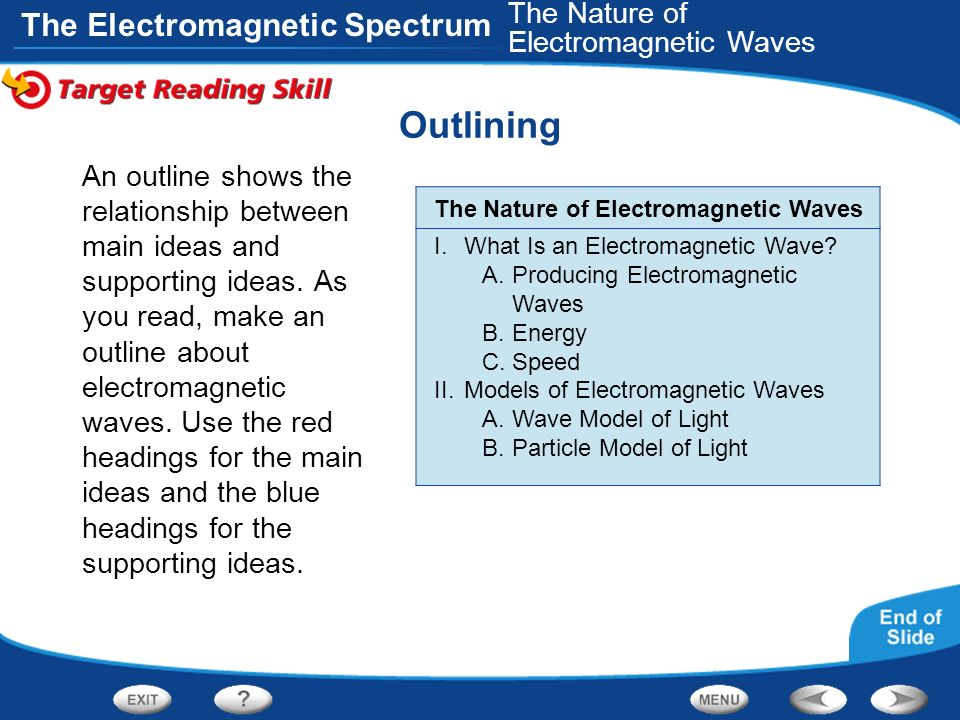 Outlining The Nature of Electromagnetic Waves