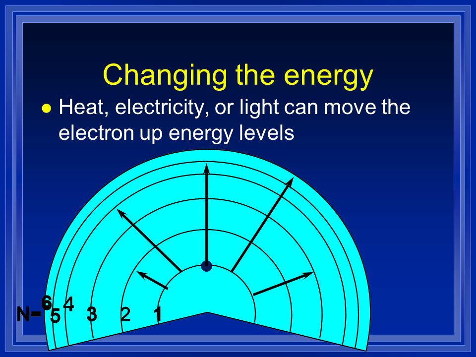 Changing the energy Heat, electricity, or light can move the electron up energy levels