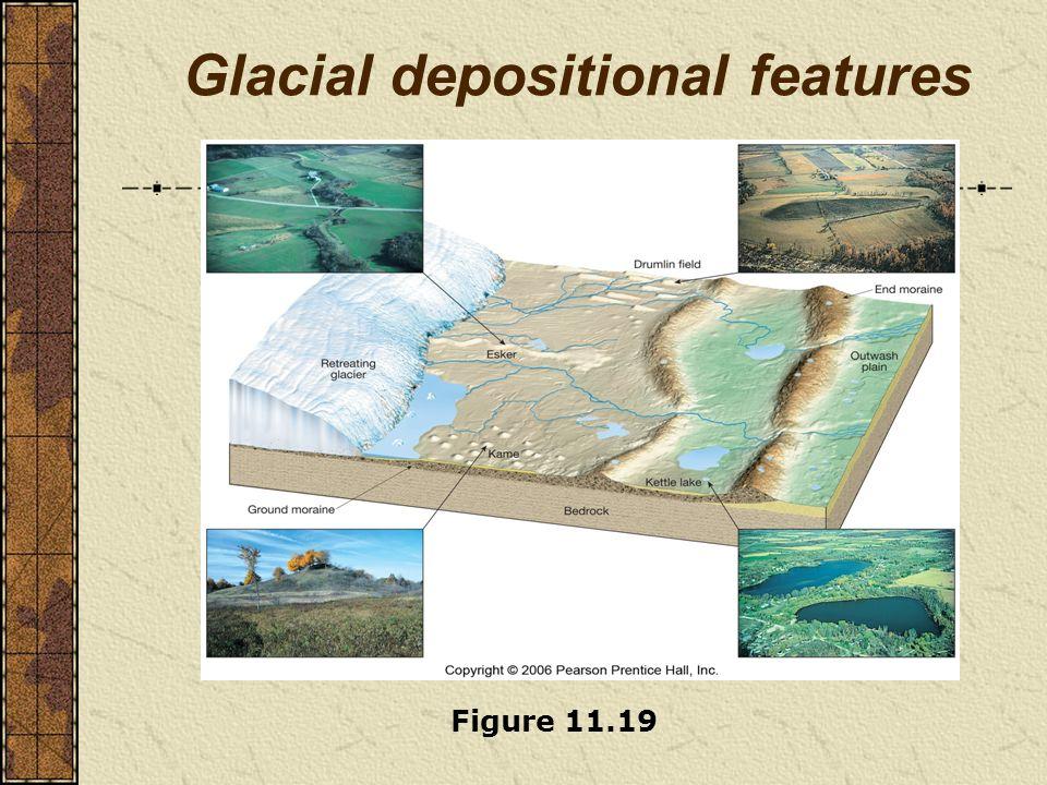 glacial deposits essay
