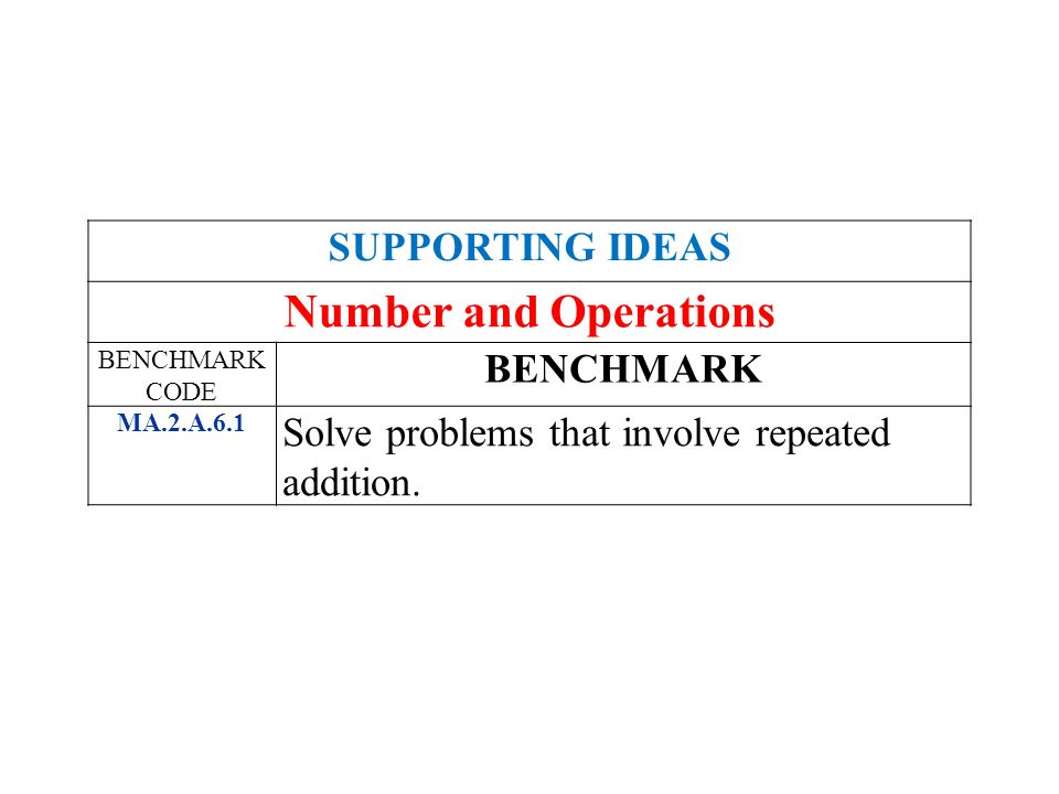 Number and Operations SUPPORTING IDEAS BENCHMARK