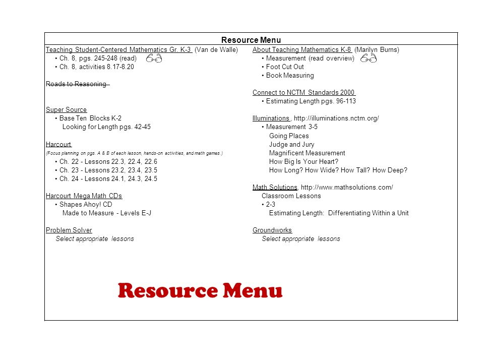 Resource Menu Resource Menu About Teaching Mathematics K-8