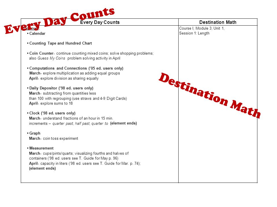 Every Day Counts Destination Math Every Day Counts Destination Math