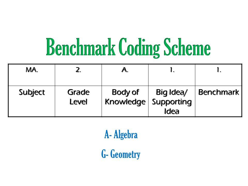 Benchmark Coding Scheme