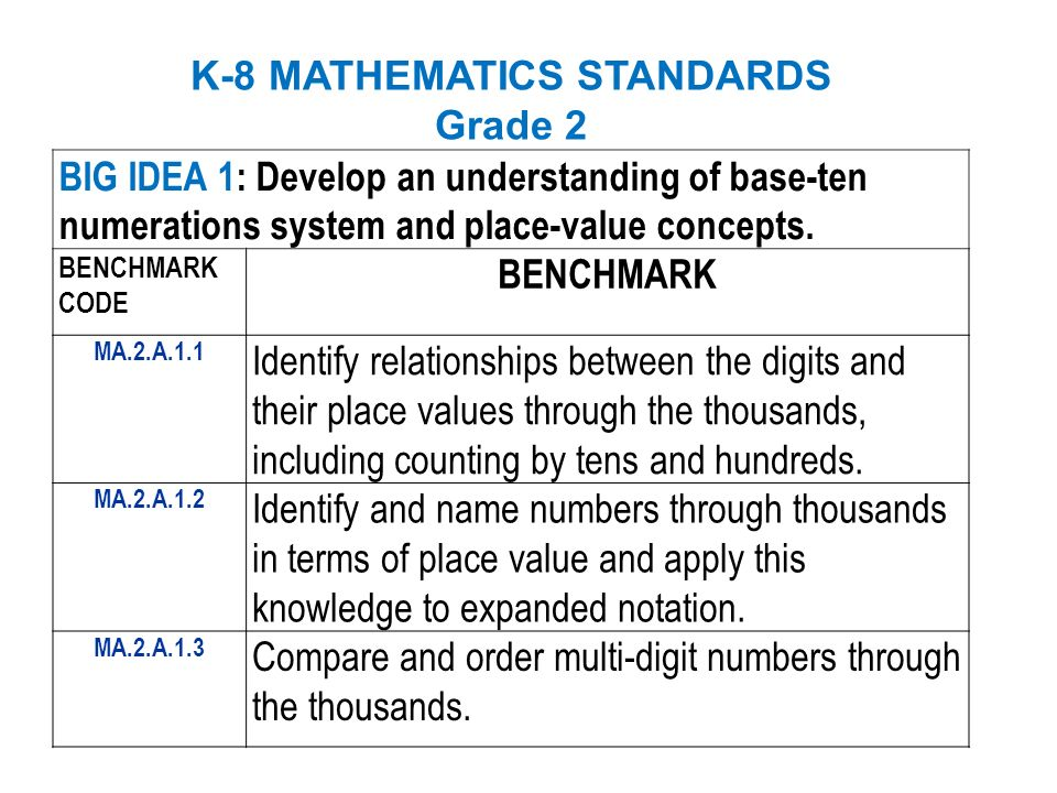 K-8 MATHEMATICS STANDARDS