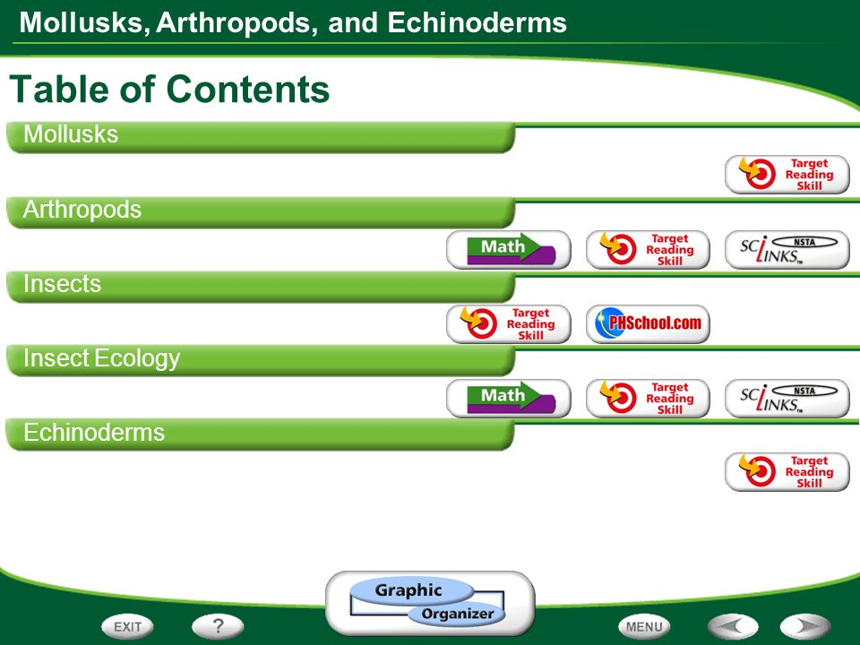 Table of Contents Mollusks Arthropods Insects Insect Ecology