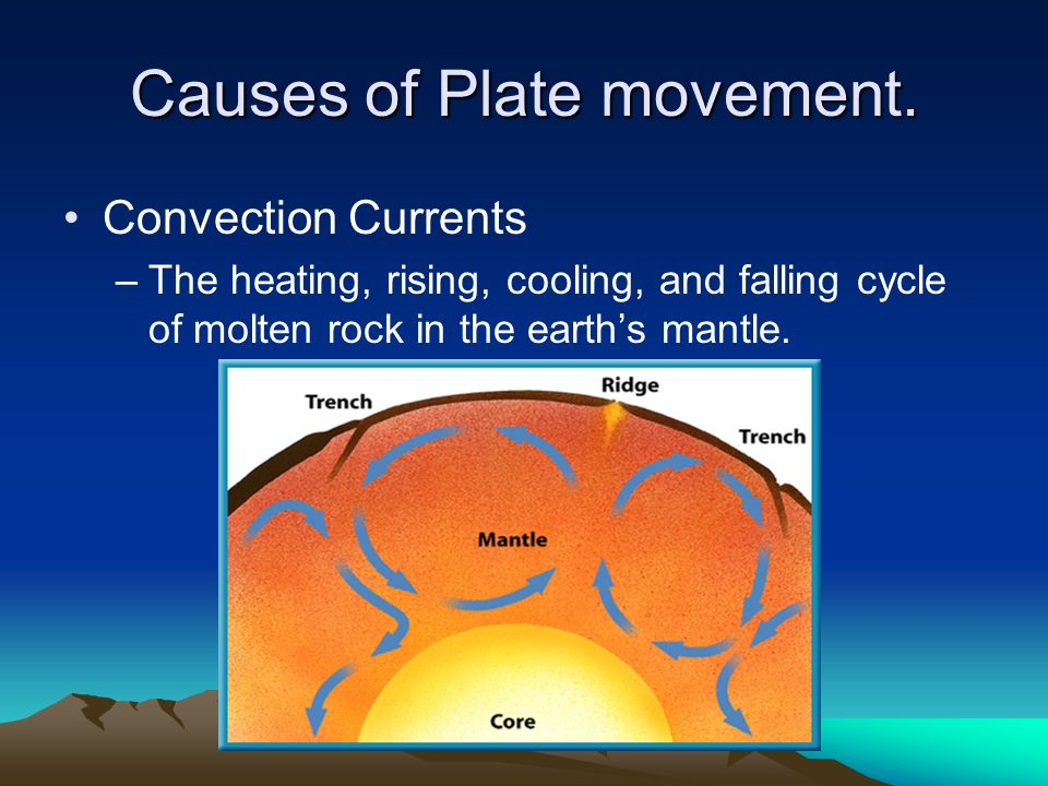 Causes of Plate movement.