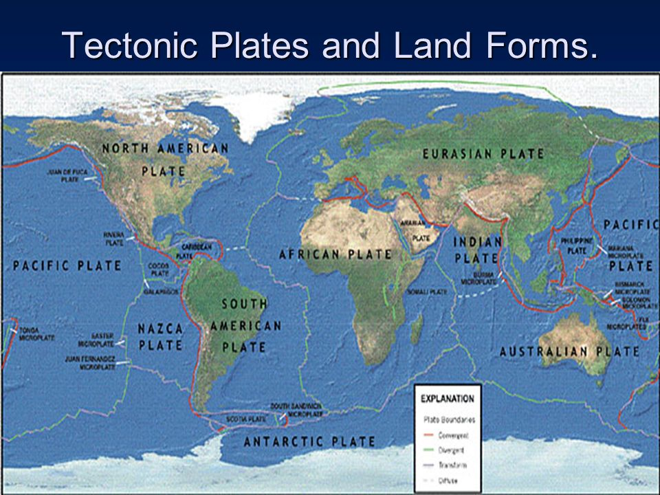 Tectonic Plates and Land Forms.