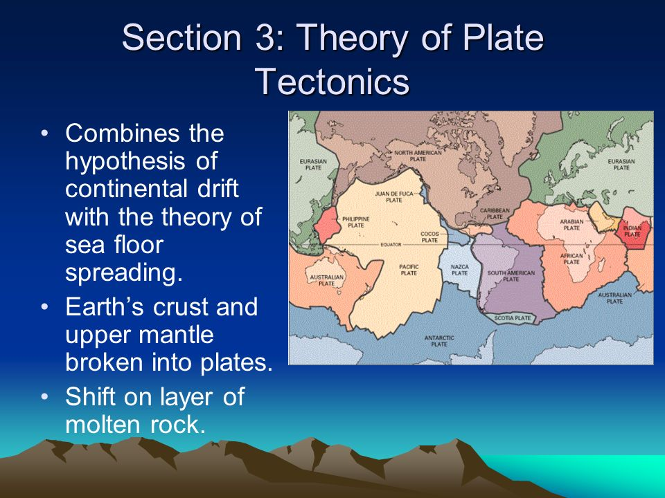 Section 3: Theory of Plate Tectonics
