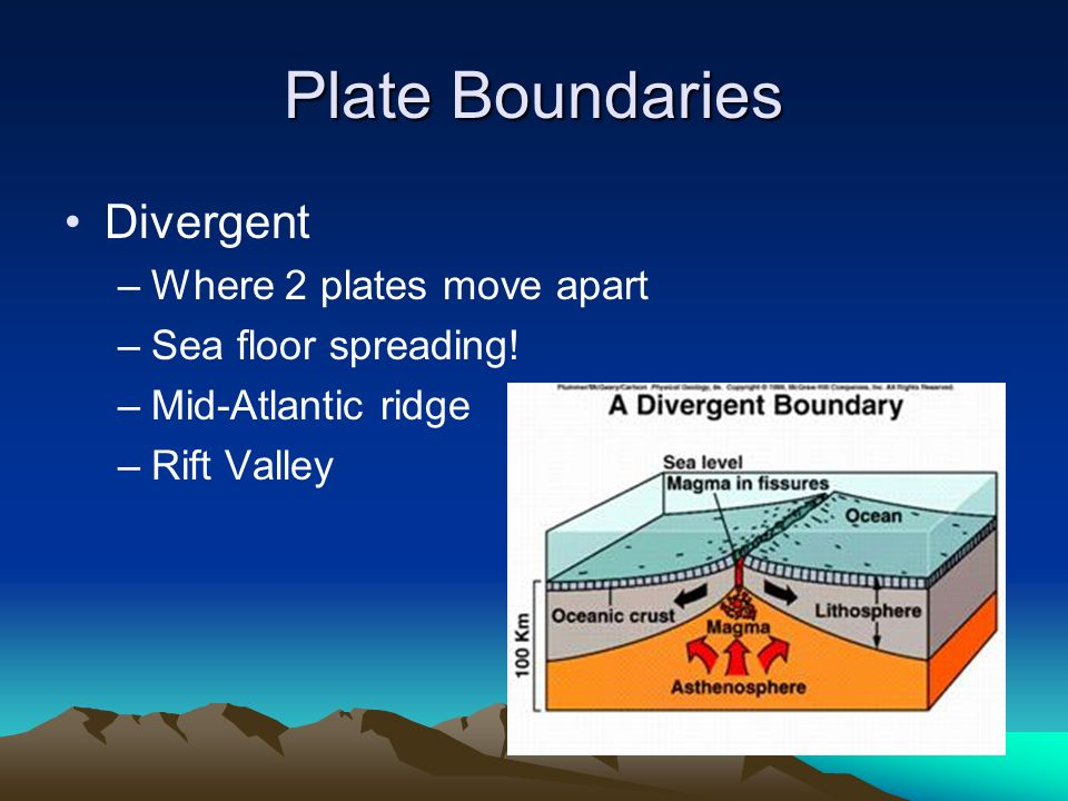 Plate Boundaries Divergent Where 2 plates move apart