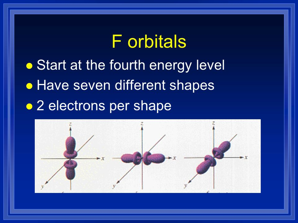 F orbitals Start at the fourth energy level