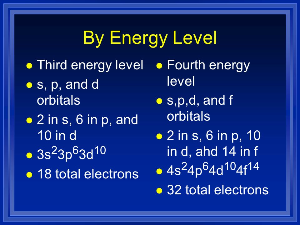 By Energy Level Third energy level s, p, and d orbitals