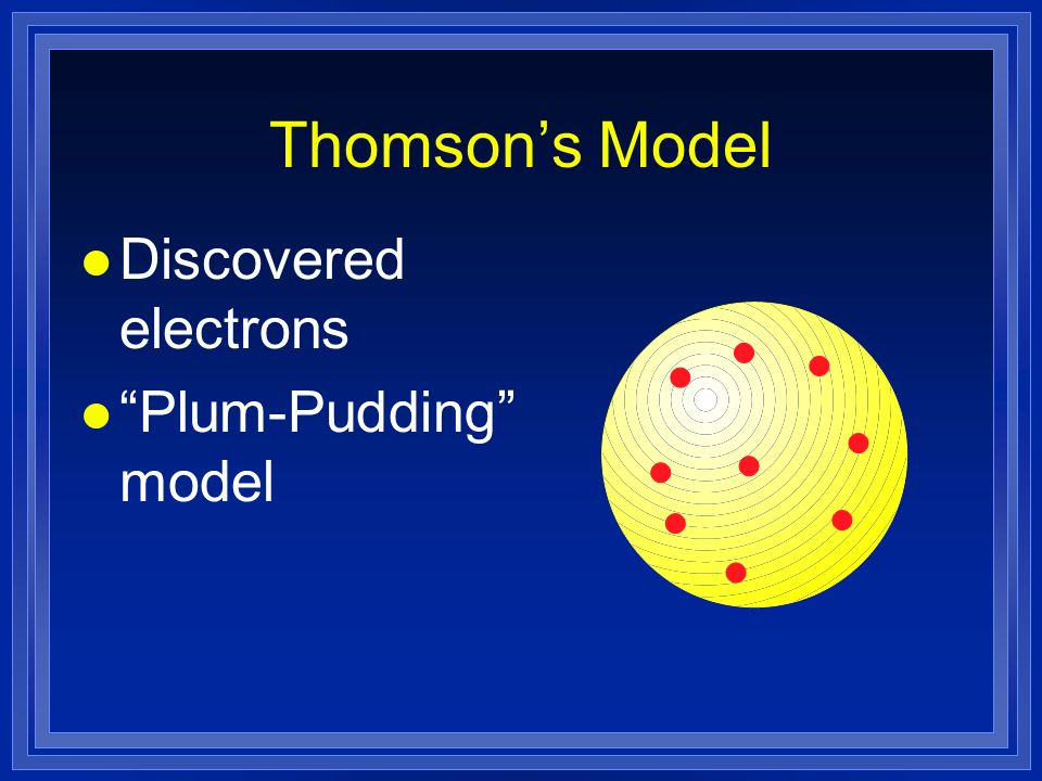 Thomson's Model Discovered electrons Plum-Pudding model