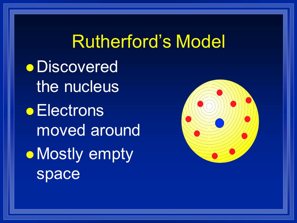 Rutherford's Model Discovered the nucleus Electrons moved around