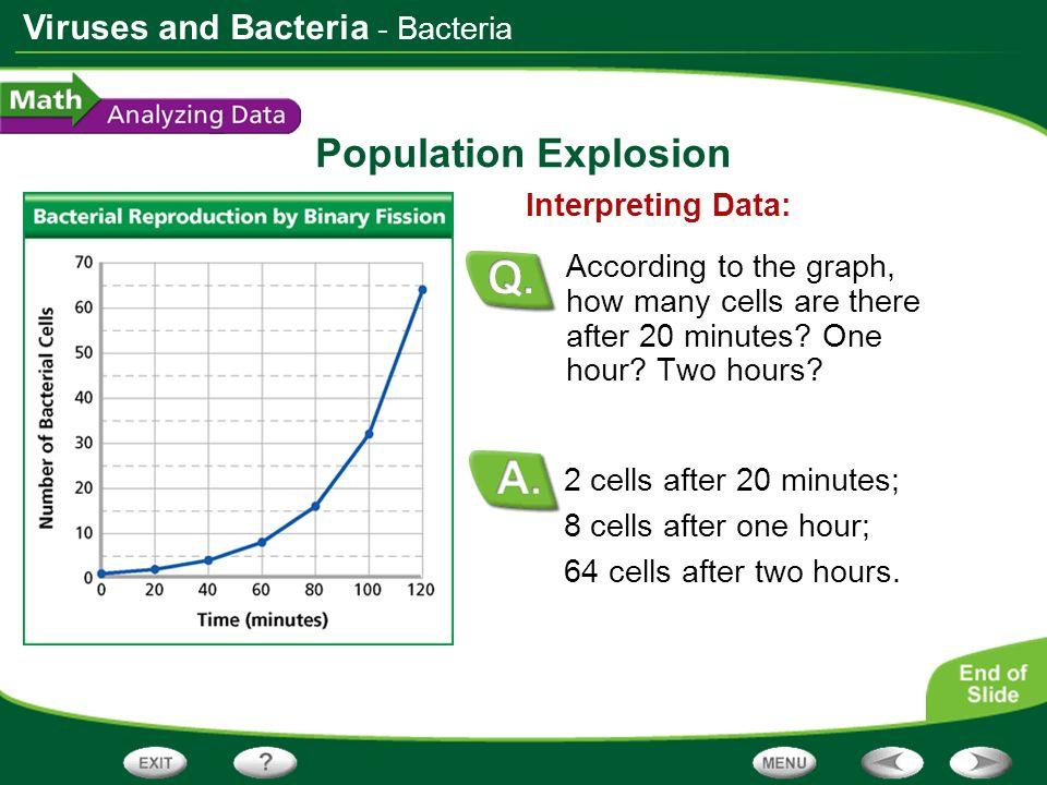 Population Explosion - Bacteria Interpreting Data:
