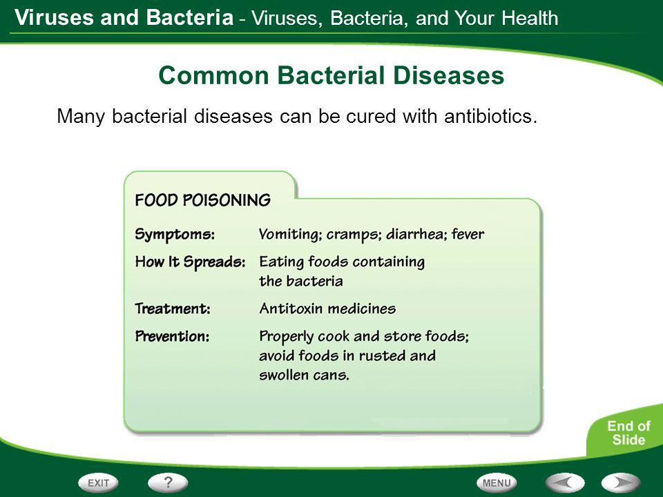 Common Bacterial Diseases