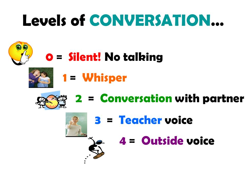 Levels of CONVERSATION…