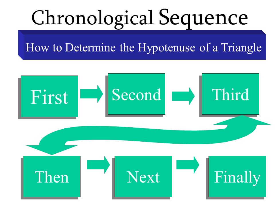 Chronological Sequence