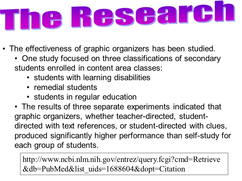The Research The effectiveness of graphic organizers has been studied.