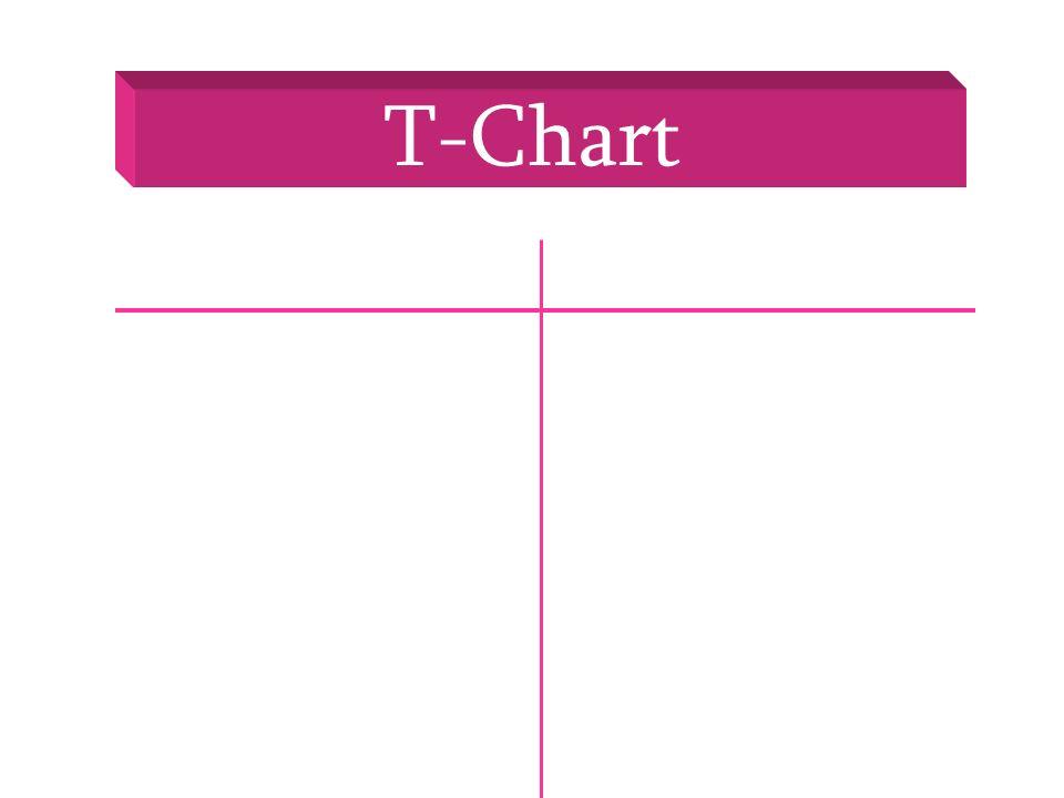 T-Chart Concept Concept
