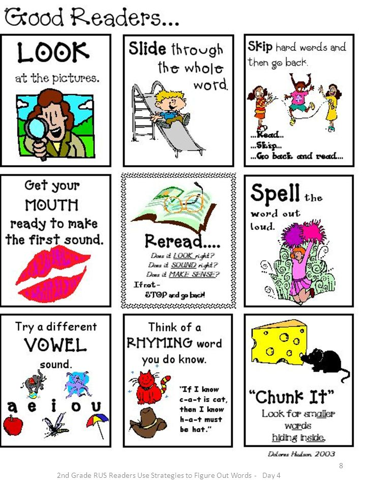 2nd Grade RUS Readers Use Strategies to Figure Out Words - Day 4